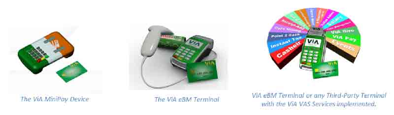 The ViA MiniPay Offline POS terminal and the ViA eBM terminal